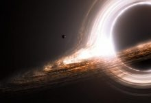 Photo of Black hole in terms of Escape Velocity
